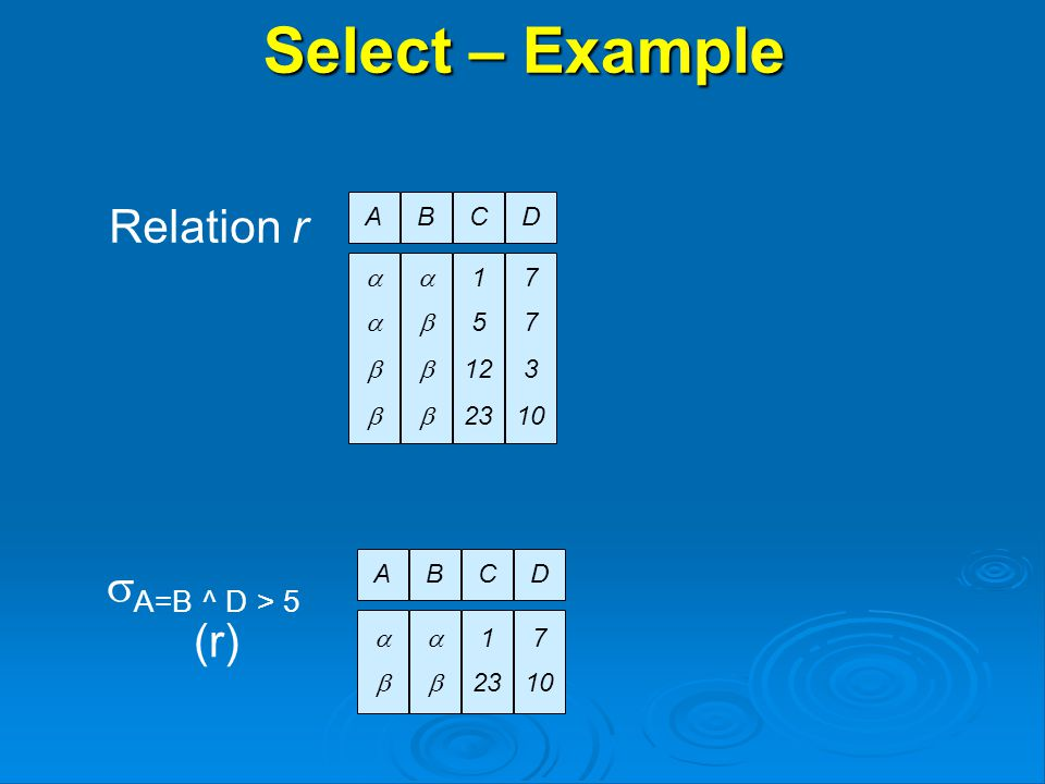Select – Example Relation r ABCD   1 5 12 23 7 3 10 ABCD   1 23 7 10  A=B ^ D > 5 (r)