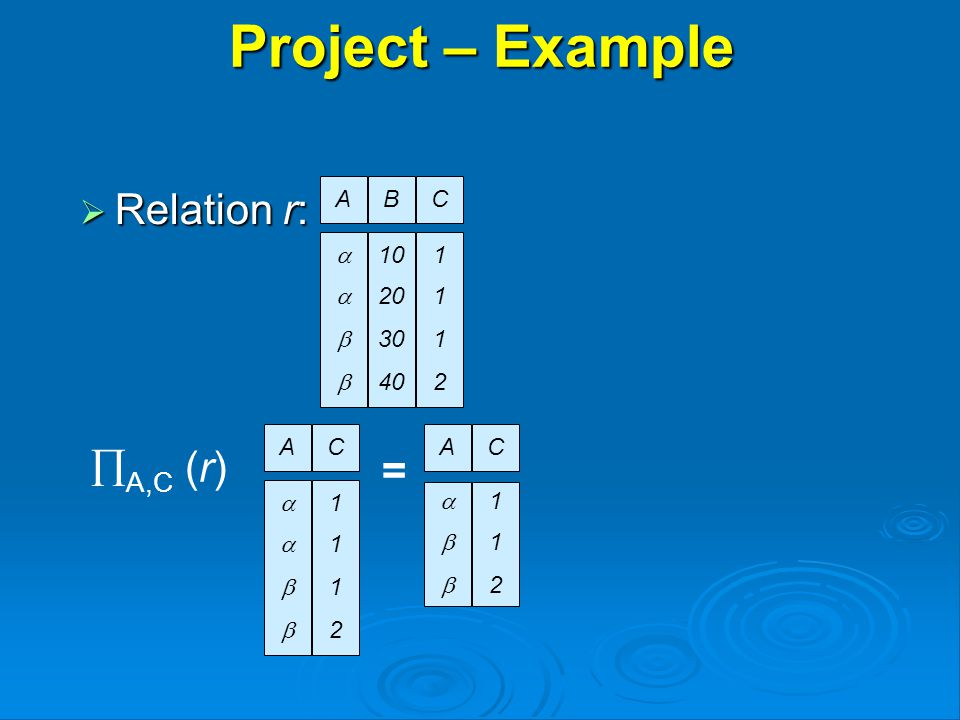 Project – Example  Relation r: ABC  10 20 30 40 11121112 AC  11121112 = AC  112112  A,C (r)