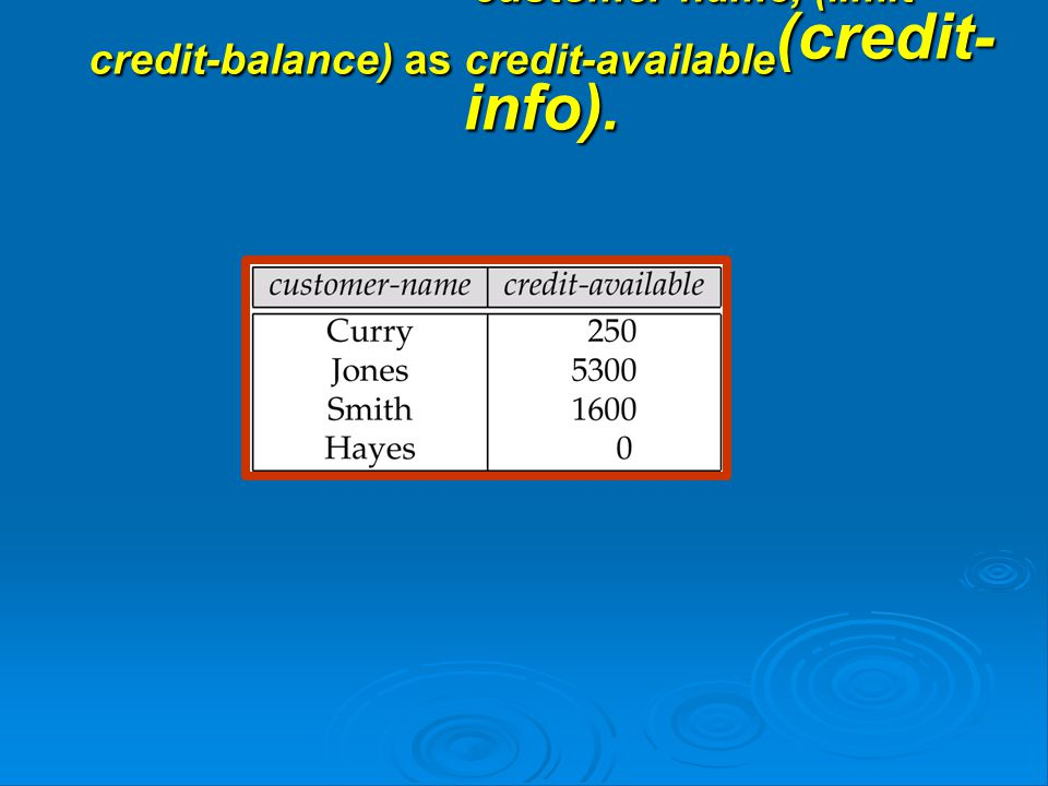 Result of  customer-name, (limit – credit-balance) as credit-available (credit- info).