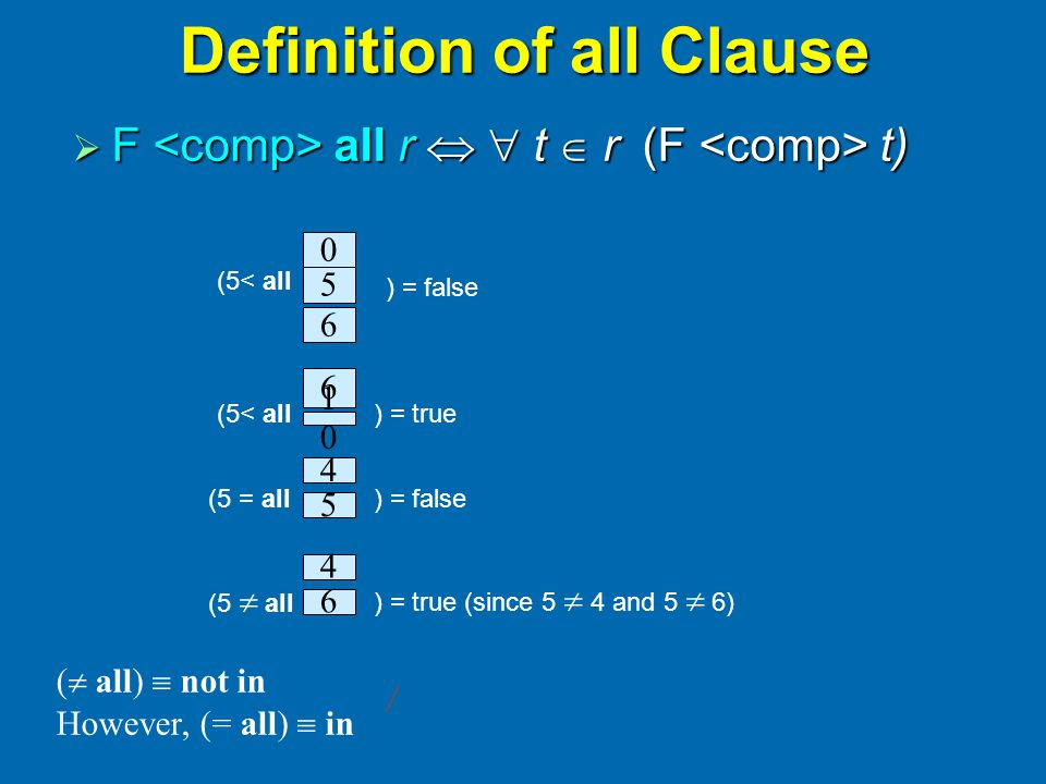 Definition of all Clause  F all r  t  r  (F t) 0 5 6 (5< all ) = false 6 1010 4 ) = true 5 4 6 (5  all) = true (since 5  4 and 5  6) (5< all ) = false (5 = all (  all)  not in However, (= all)  in