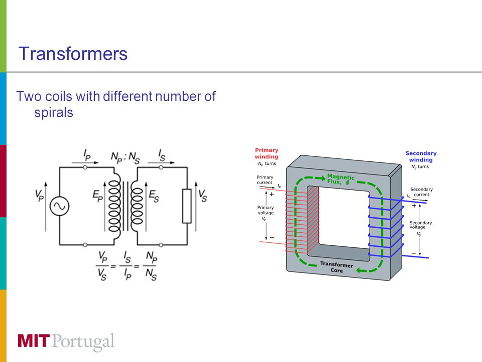 Transformers Two coils with different number of spirals