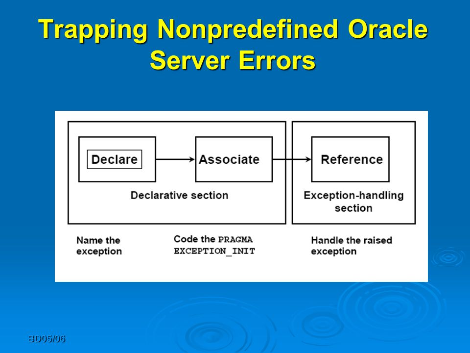 Trapping Nonpredefined Oracle Server Errors