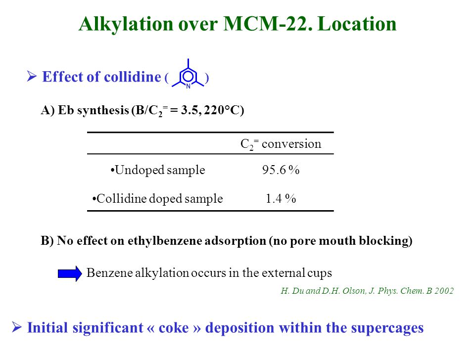 Alkylation over MCM-22. Location N  Effect of collidine ( ) A) Eb synthesis (B/C 2 = = 3.5, 220°C) C 2 = conversion Undoped sample95.6 % Collidine do