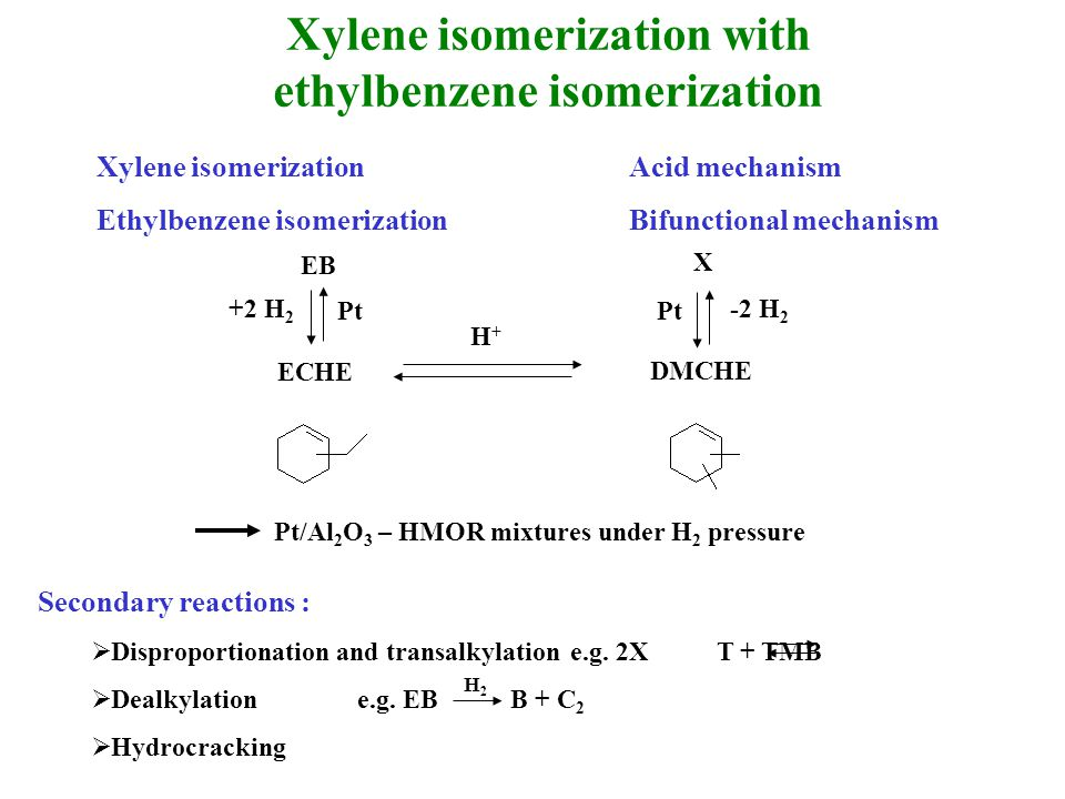 Xylene isomerization with ethylbenzene isomerization Xylene isomerization Acid mechanism Ethylbenzene isomerizationBifunctional mechanism EB ECHE DMCHE X +2 H 2 -2 H 2 H+H+ Pt/Al 2 O 3 – HMOR mixtures under H 2 pressure Secondary reactions :  Disproportionation and transalkylation e.g.