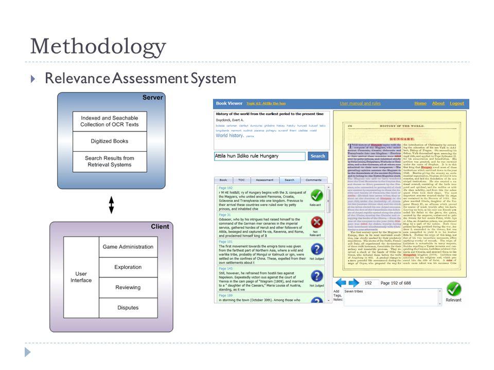 Methodology  Relevance Assessment System