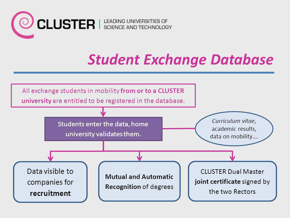 Student Exchange Database All exchange students in mobility from or to a CLUSTER university are entitled to be registered in the database.