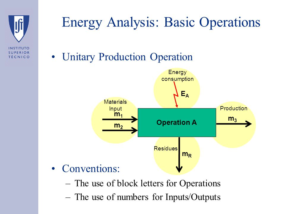 Energy Analysis: Basic Operations Unitary Production Operation Conventions: –The use of block letters for Operations –The use of numbers for Inputs/Outputs Operation A m2m2 m3m3 mRmR EAEA Materials lnput Production Energy consumption Residues m1m1