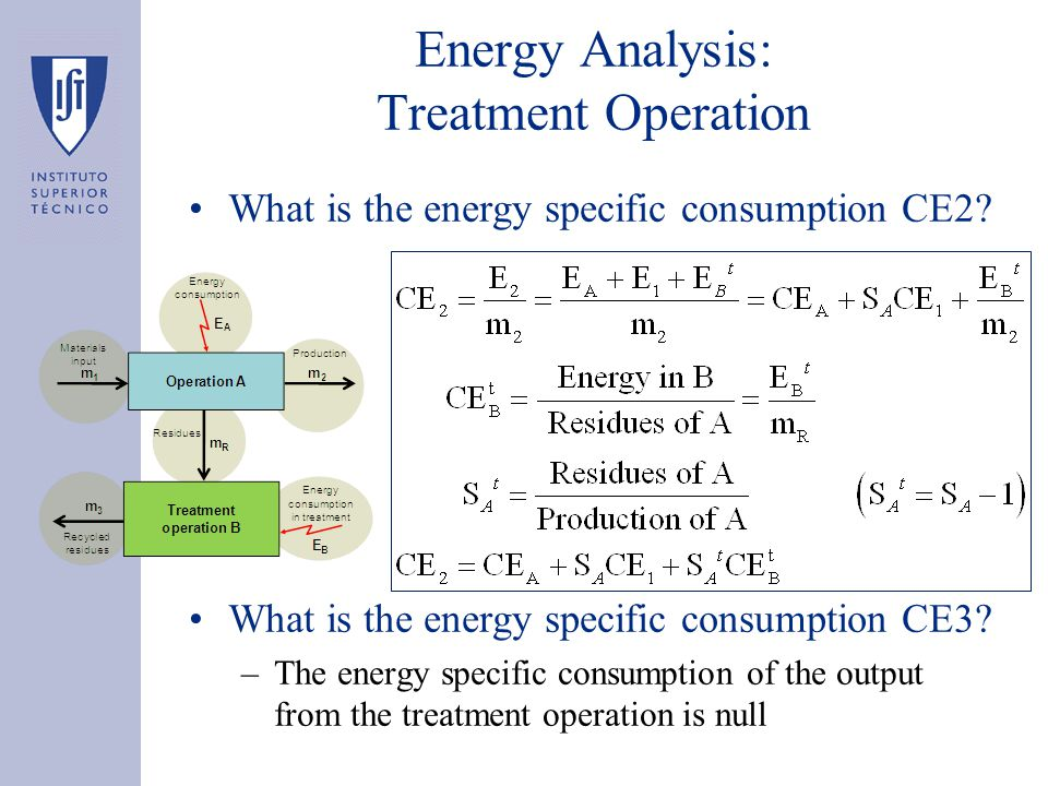 Energy Analysis: Treatment Operation What is the energy specific consumption CE2.