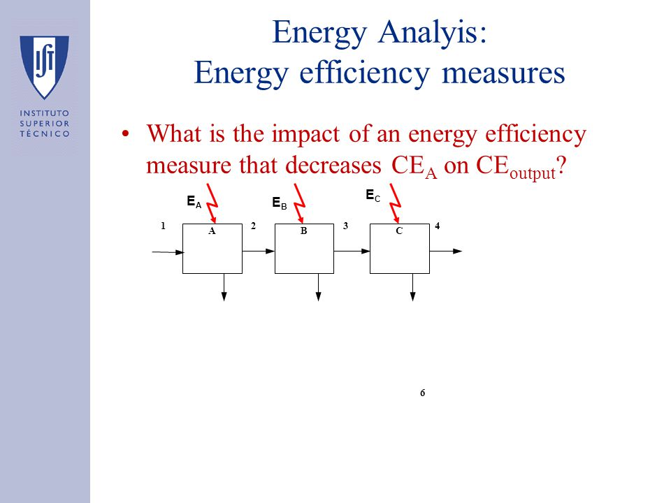 Energy Analyis: Energy efficiency measures What is the impact of an energy efficiency measure that decreases CE A on CE output .