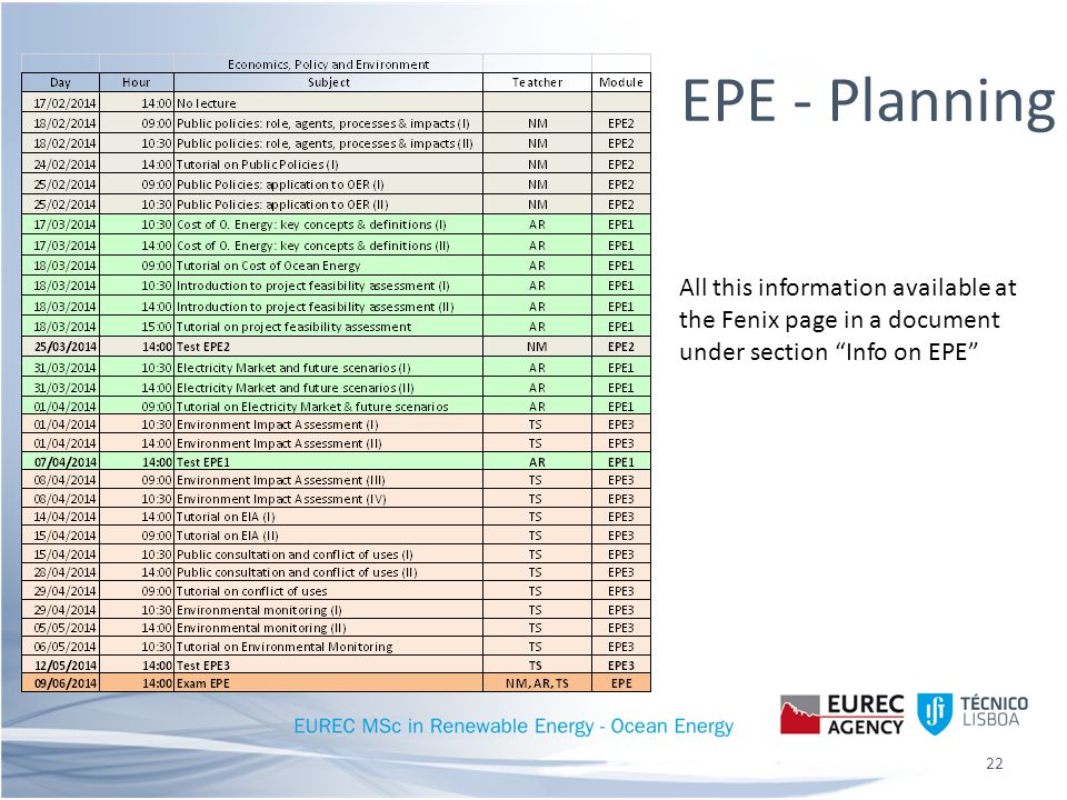 EPE - Planning 22 All this information available at the Fenix page in a document under section Info on EPE