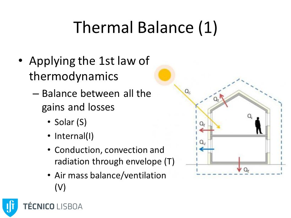 Thermal Balance (1) Applying the 1st law of thermodynamics – Balance between all the gains and losses Solar (S) Internal(I) Conduction, convection and radiation through envelope (T) Air mass balance/ventilation (V)