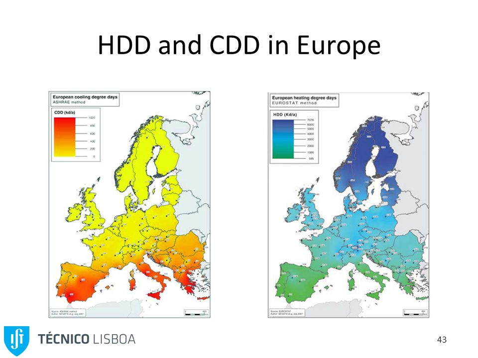 43 HDD and CDD in Europe