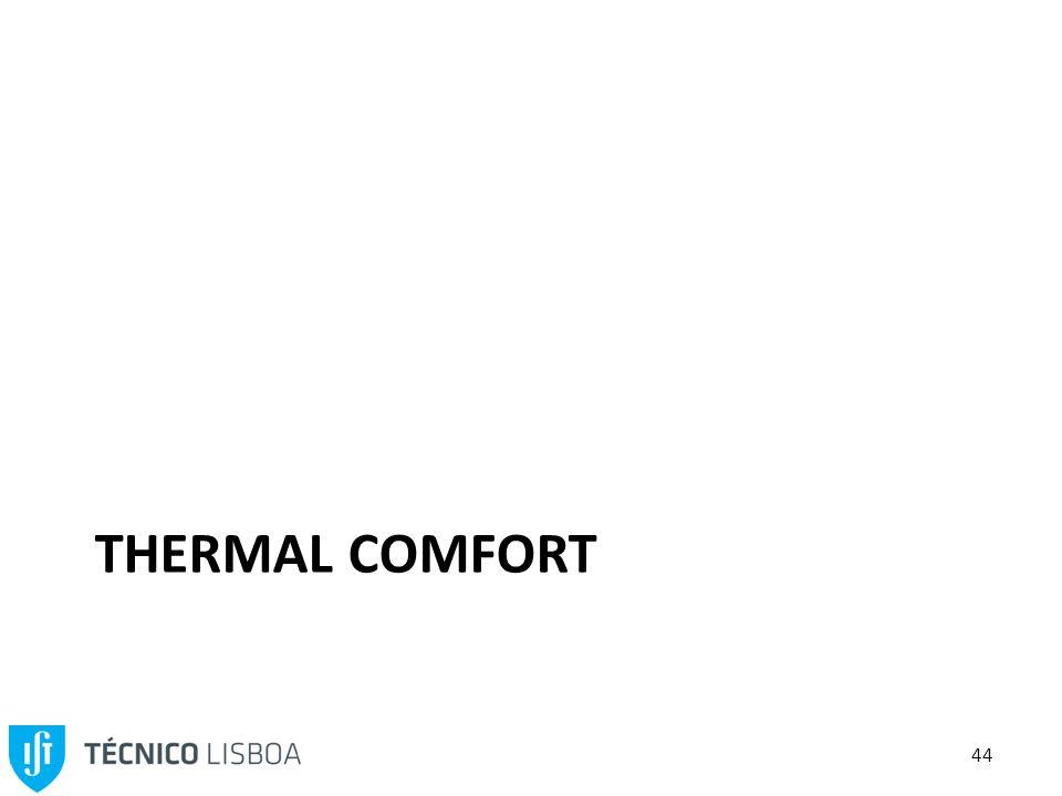 44 THERMAL COMFORT