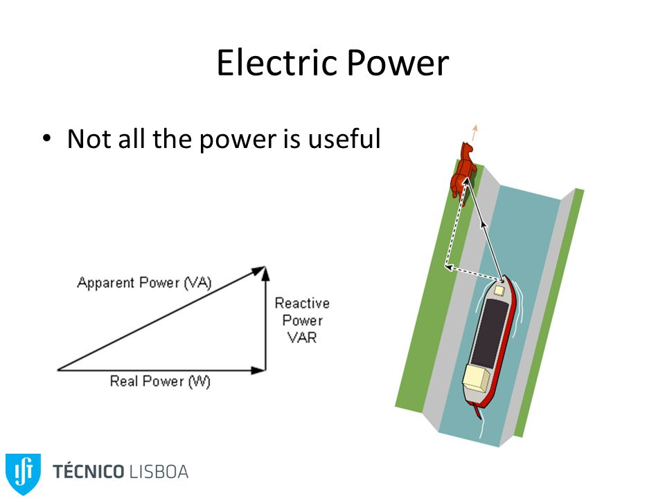 Electric Power Not all the power is useful