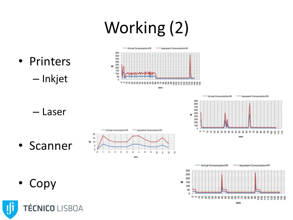 Working (2) Printers – Inkjet – Laser Scanner Copy