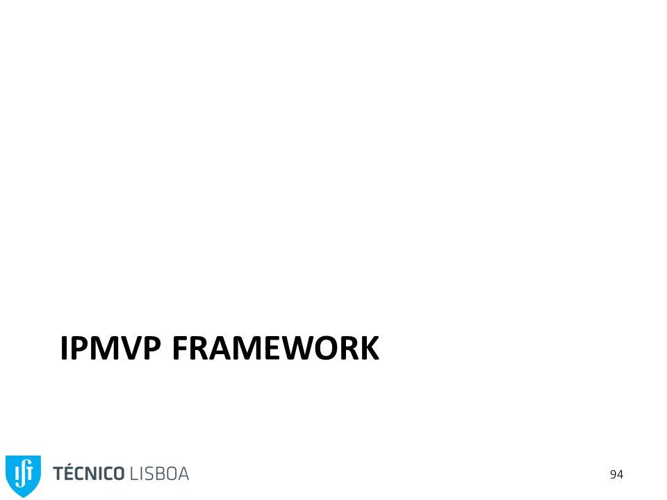 94 IPMVP FRAMEWORK