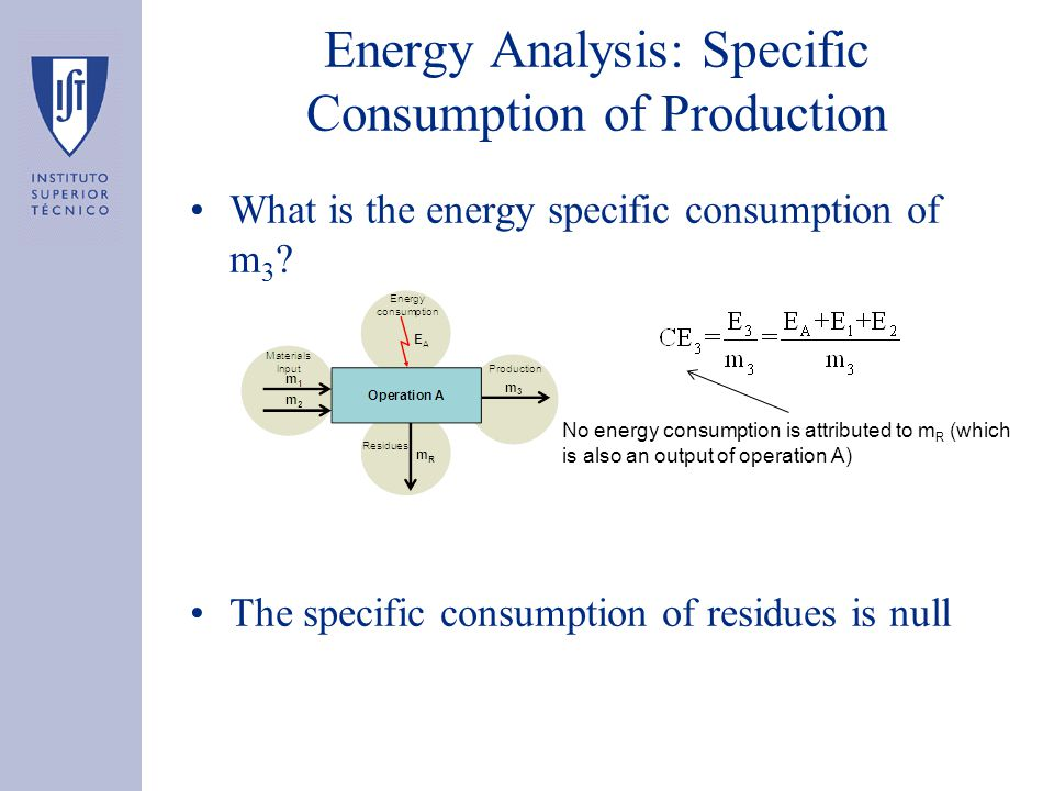 Energy Analysis: Specific Consumption of Production What is the energy specific consumption of m 3 .