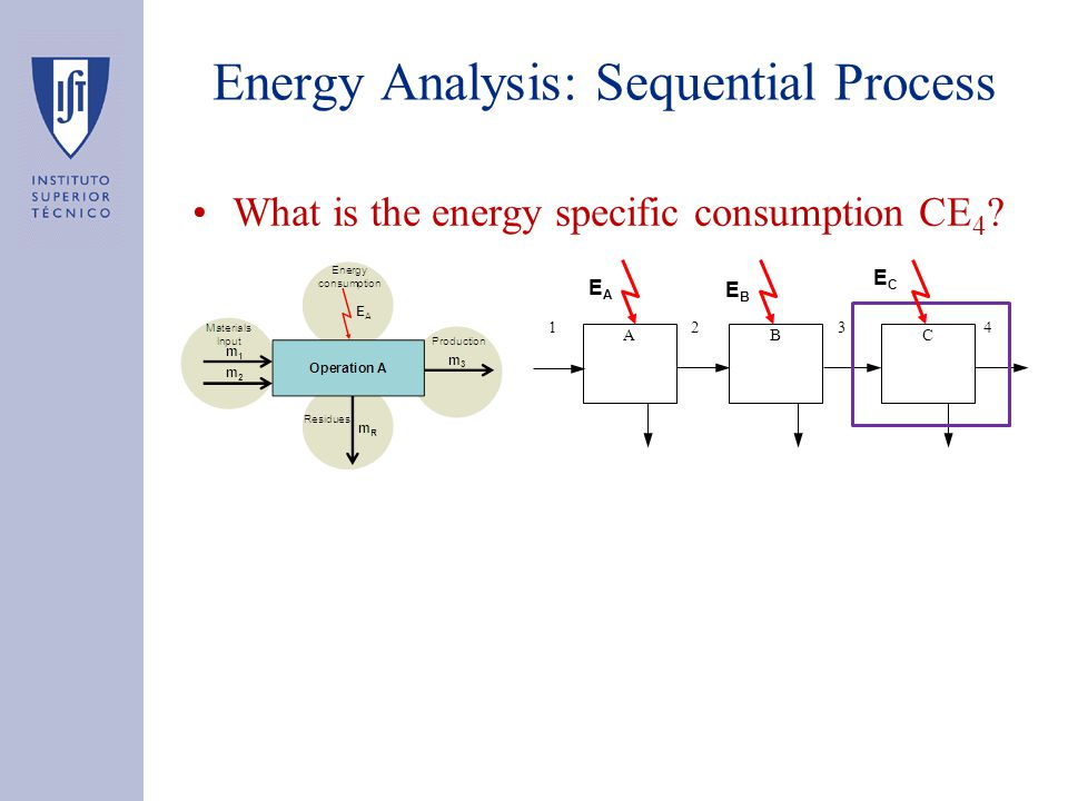 Energy Analysis: Sequential Process What is the energy specific consumption CE 4 ? BAC 2341 EAEA EBEB ECEC