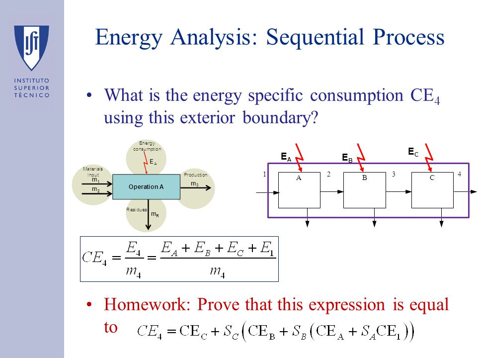 Energy Analysis: Sequential Process What is the energy specific consumption CE 4 using this exterior boundary? Homework: Prove that this expression is