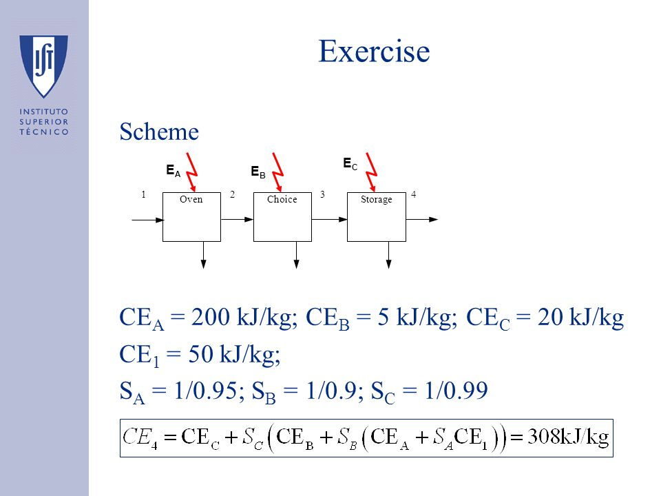 Exercise Scheme CE A = 200 kJ/kg; CE B = 5 kJ/kg; CE C = 20 kJ/kg CE 1 = 50 kJ/kg; S A = 1/0.95; S B = 1/0.9; S C = 1/0.99 ChoiceOvenStorage 2341 EAEA EBEB ECEC