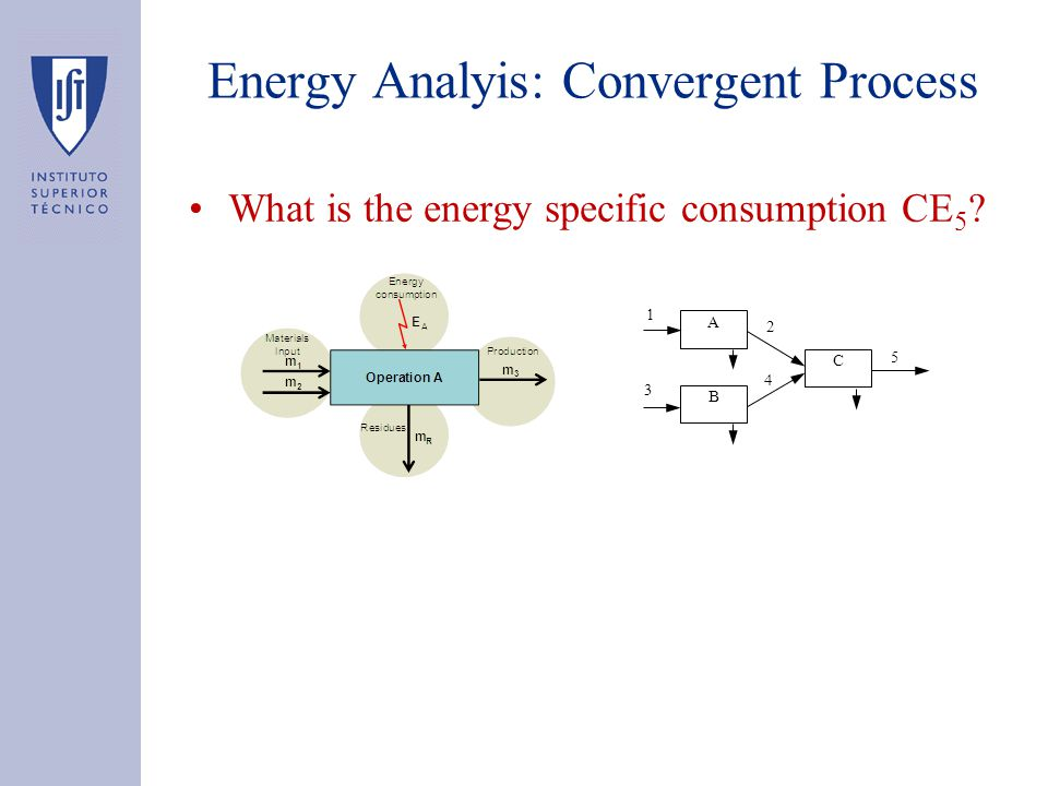 Energy Analyis: Convergent Process What is the energy specific consumption CE 5 A B C 5 4 2 3 1