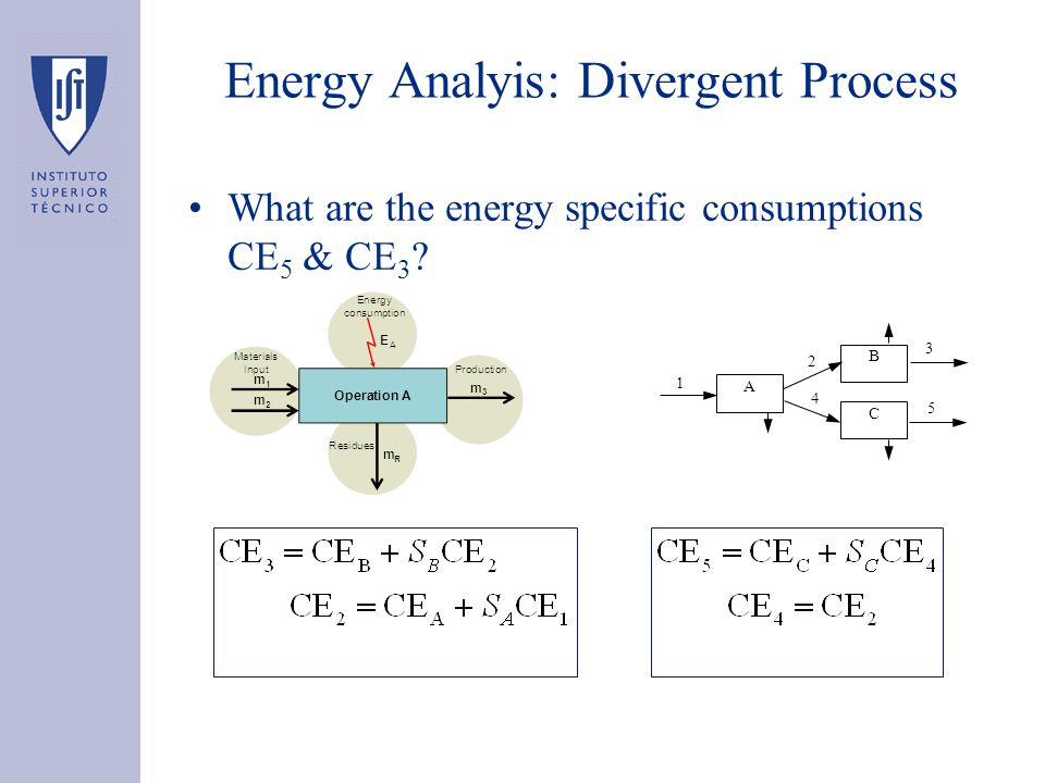 Energy Analyis: Divergent Process What are the energy specific consumptions CE 5 & CE 3 ? B C A 3 5 2 4 1