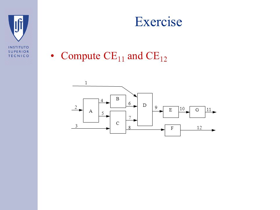 Exercise Compute CE 11 and CE 12 D E C G A 11 10 9 7 5 2 F 1 4 B 3 6 128