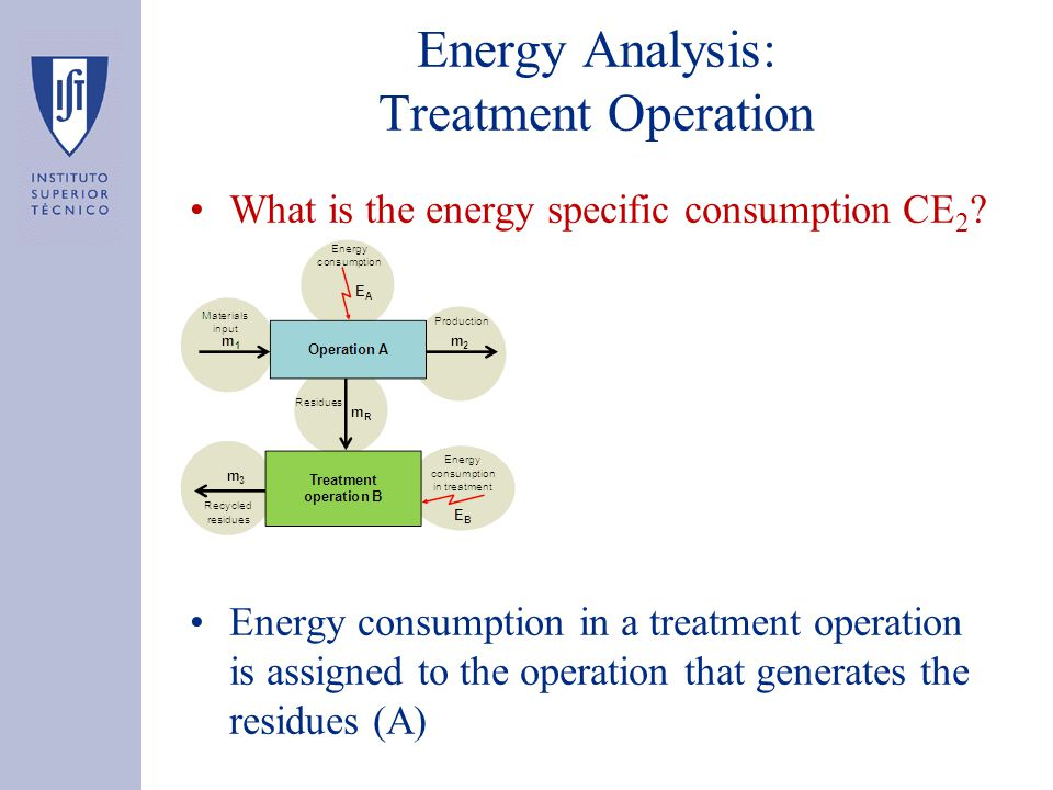 Energy Analysis: Treatment Operation What is the energy specific consumption CE 2 .