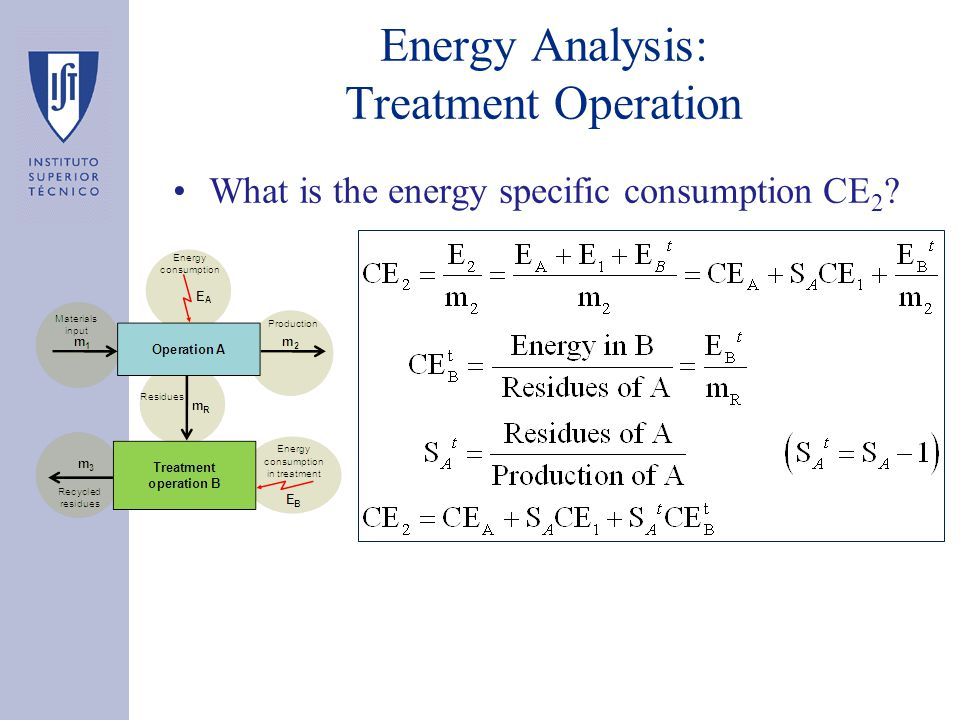Energy Analysis: Treatment Operation What is the energy specific consumption CE 2 ?