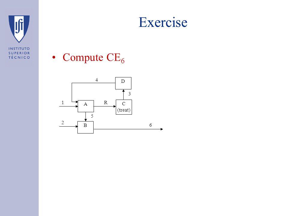Exercise Compute CE 6 B 3 C (treat) D A 4 R 6 1 2 5