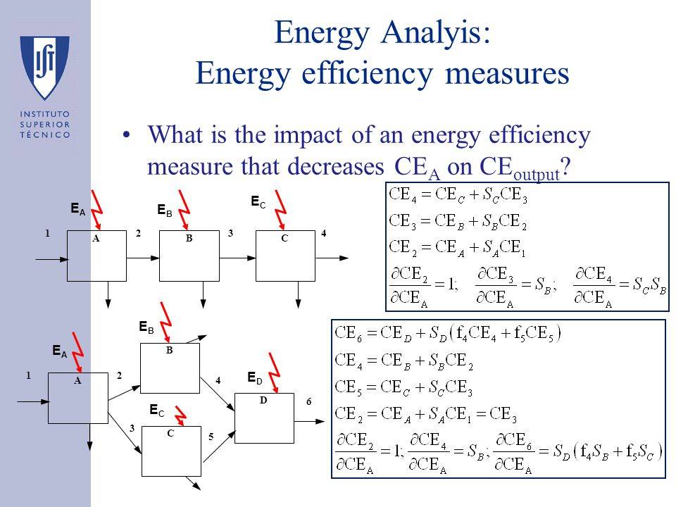 Energy Analyis: Energy efficiency measures What is the impact of an energy efficiency measure that decreases CE A on CE output ? BAC 2341 EAEA EBEB EC