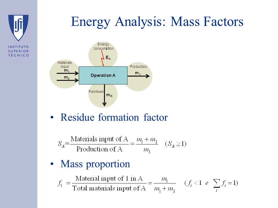 Energy Analysis: Mass Factors Residue formation factor Mass proportion
