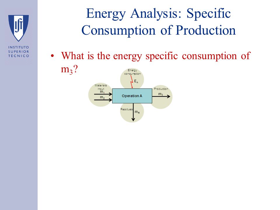 Energy Analysis: Specific Consumption of Production What is the energy specific consumption of m 3