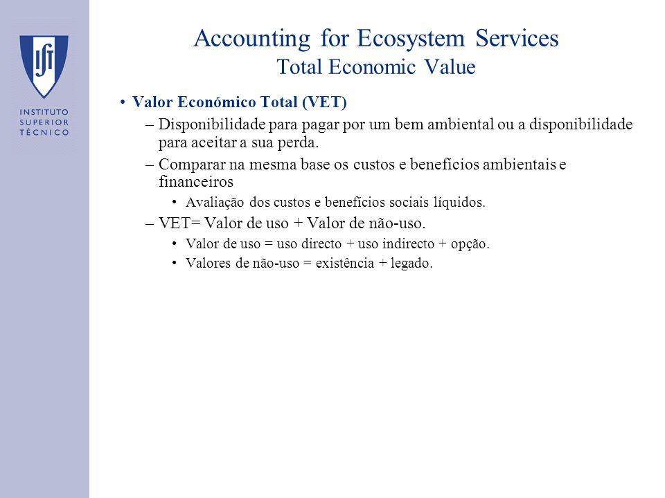 Accounting for Ecosystem Services Total Economic Value Valor Económico Total (VET) –Disponibilidade para pagar por um bem ambiental ou a disponibilidade para aceitar a sua perda.