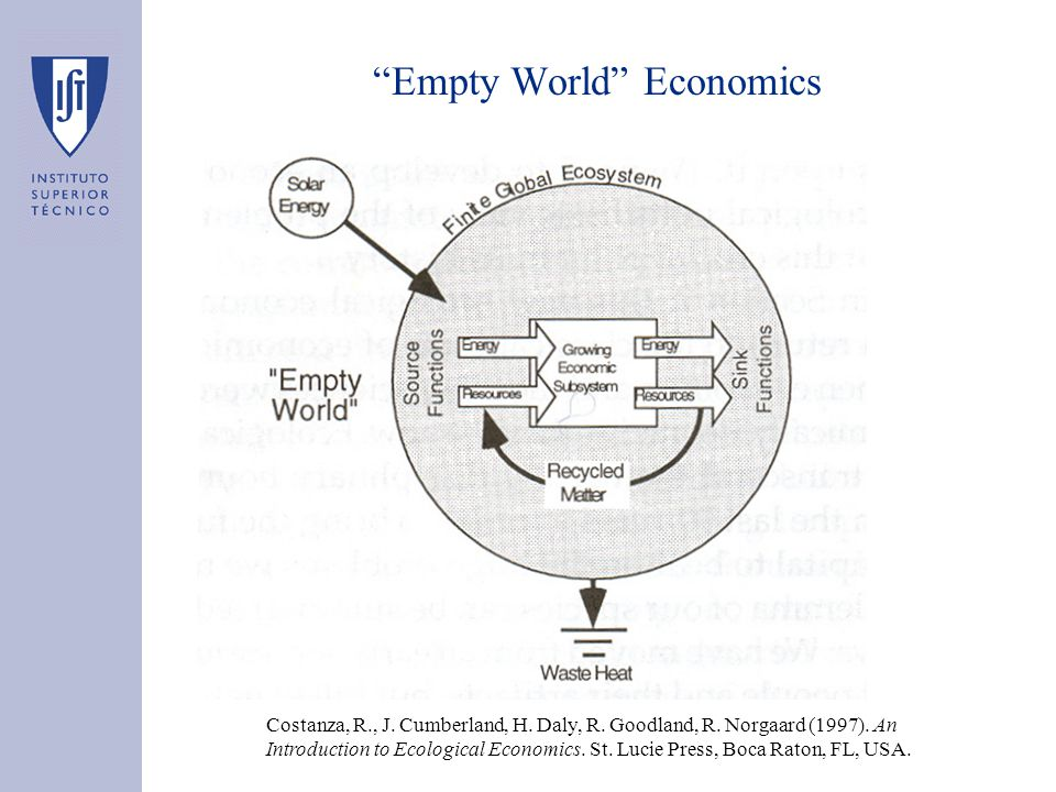 """Empty World"" Economics Costanza, R., J. Cumberland, H. Daly, R. Goodland, R. Norgaard (1997). An Introduction to Ecological Economics. St. Lucie Pres"
