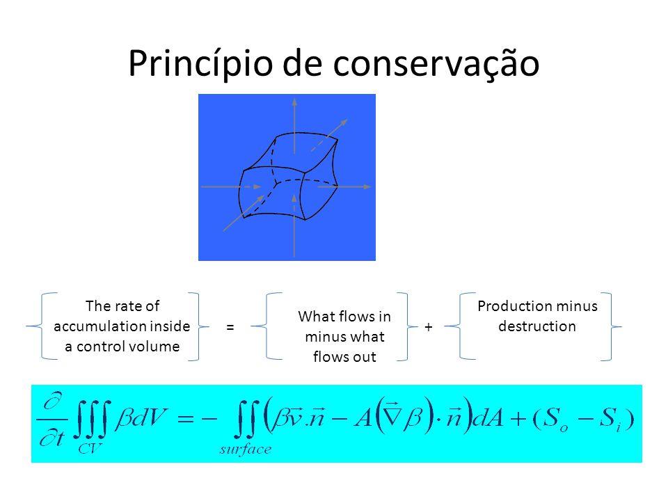 Princípio de conservação The rate of accumulation inside a control volume = What flows in minus what flows out + Production minus destruction