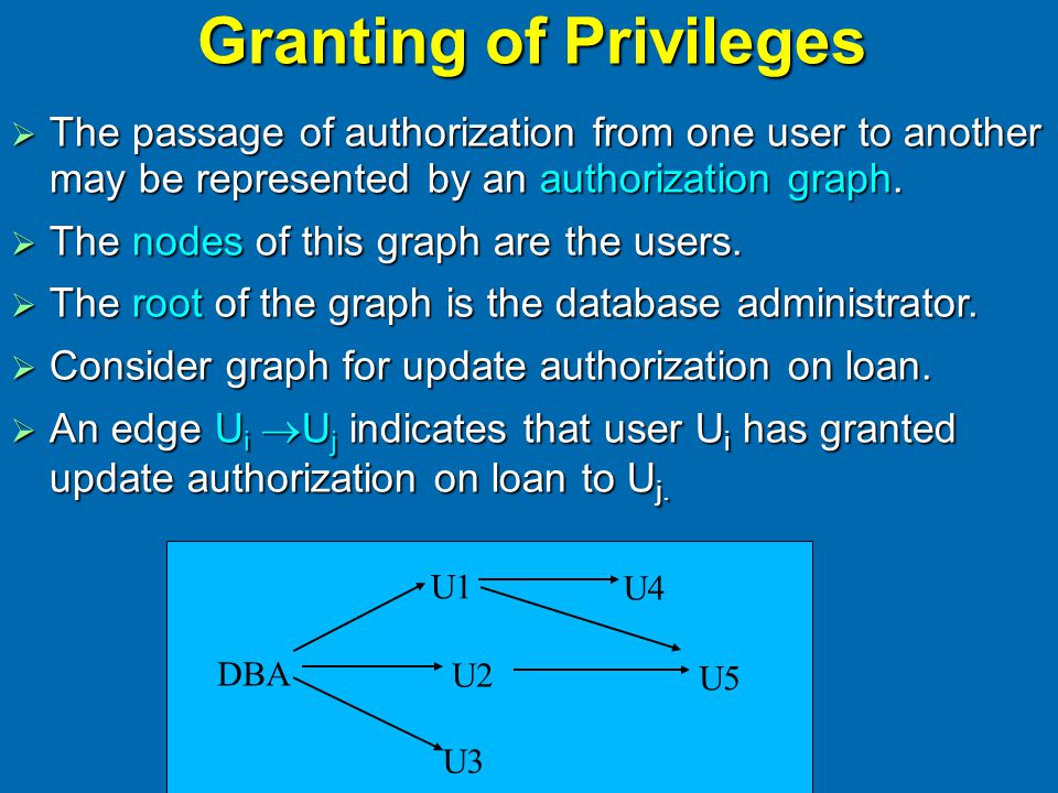 Granting of Privileges  The passage of authorization from one user to another may be represented by an authorization graph.  The nodes of this graph