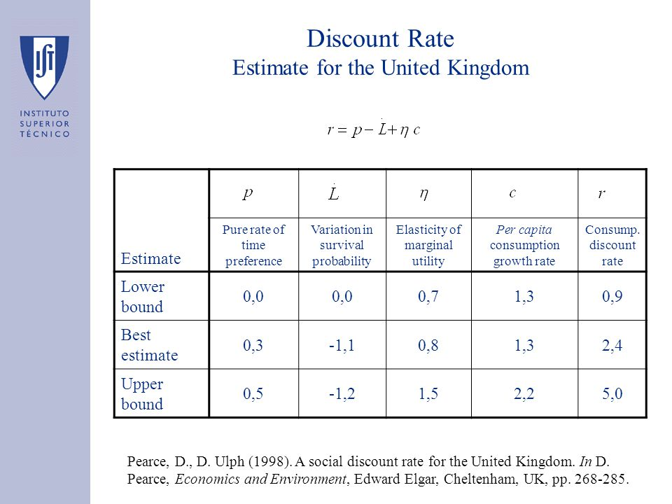 Discount Rate Estimate for the United Kingdom Pearce, D., D.