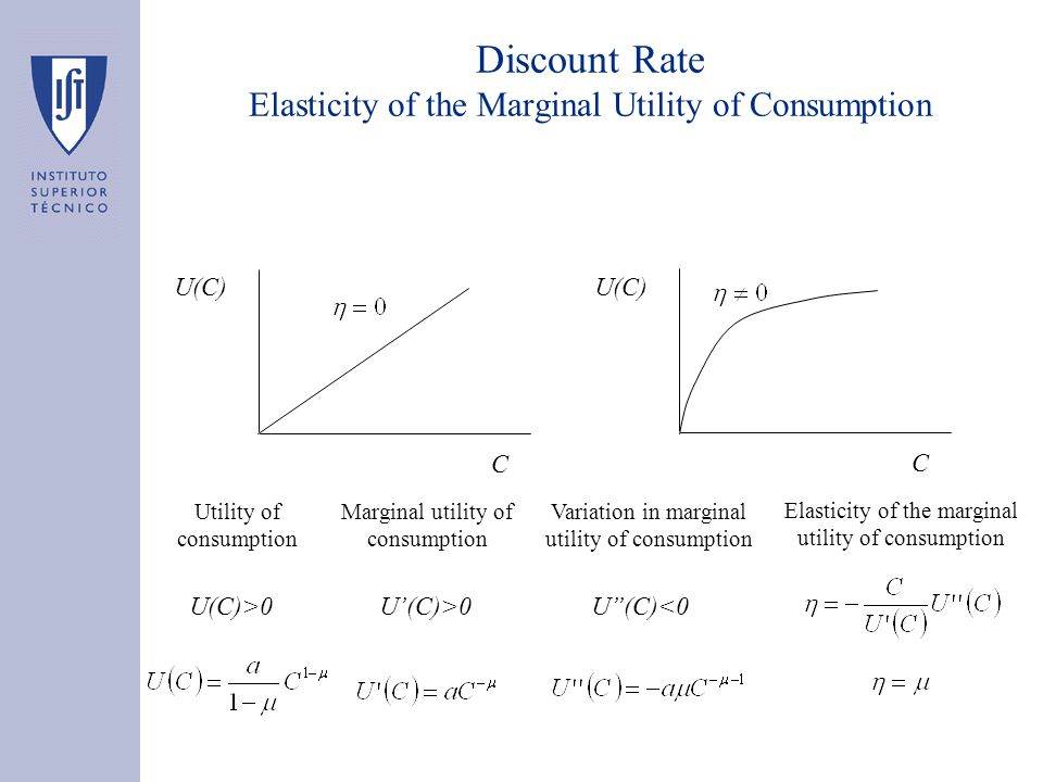 Discount Rate Elasticity of the Marginal Utility of Consumption U(C) C C U(C)>0 Utility of consumption U'(C)>0 Marginal utility of consumption U''(C)<0 Variation in marginal utility of consumption Elasticity of the marginal utility of consumption
