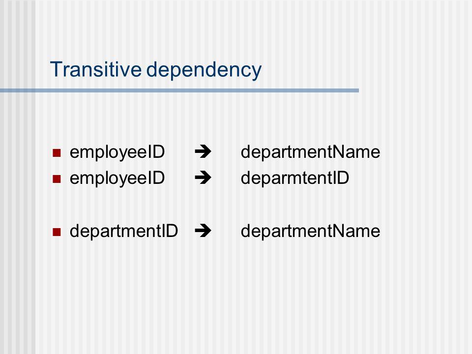 Transitive dependency employeeID  departmentName employeeID  deparmtentID departmentID  departmentName