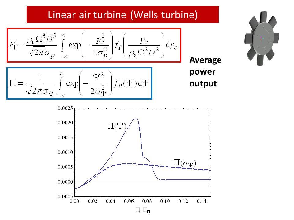 Average power output