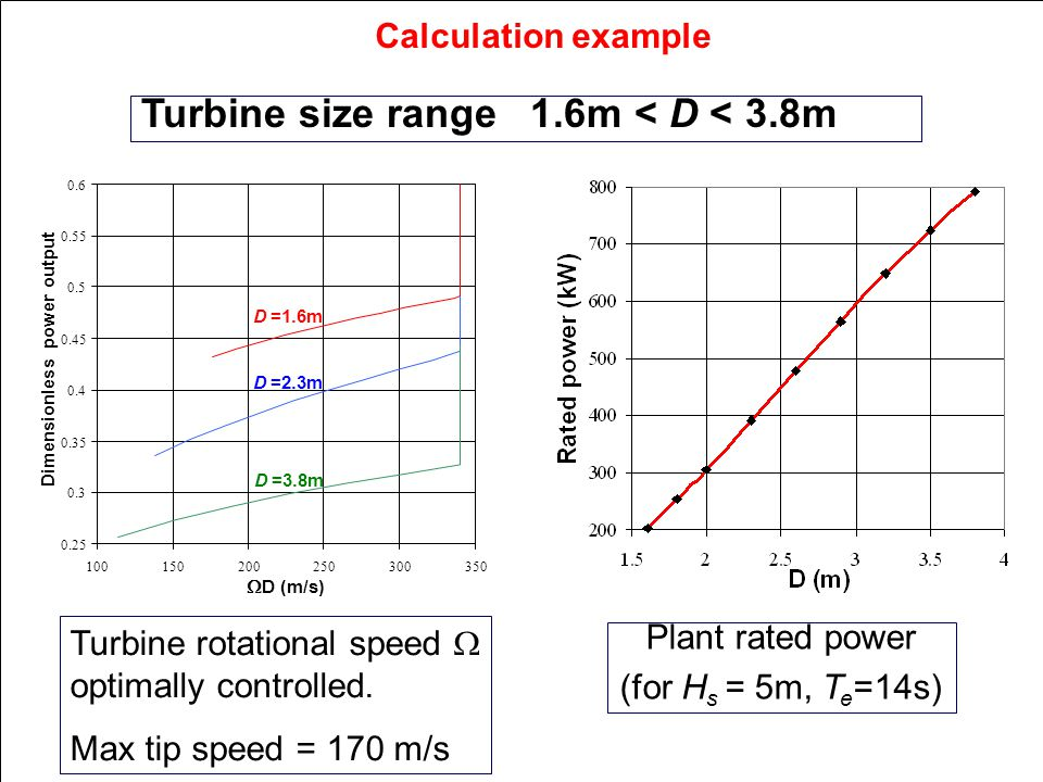 Calculation example Turbine rotational speed  optimally controlled.