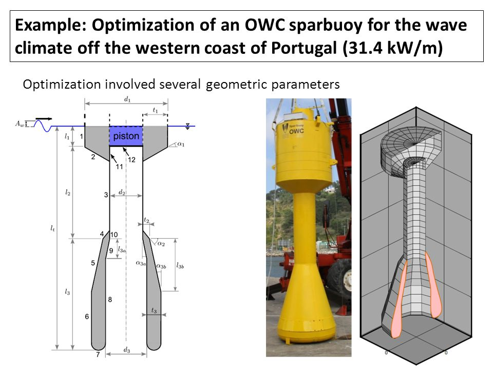 Example: Optimization of an OWC sparbuoy for the wave climate off the western coast of Portugal (31.4 kW/m) Optimization involved several geometric parameters