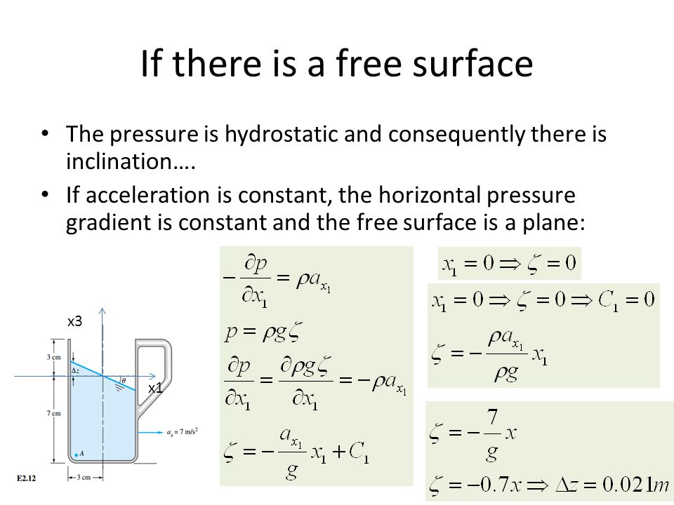 If there is a free surface The pressure is hydrostatic and consequently there is inclination….