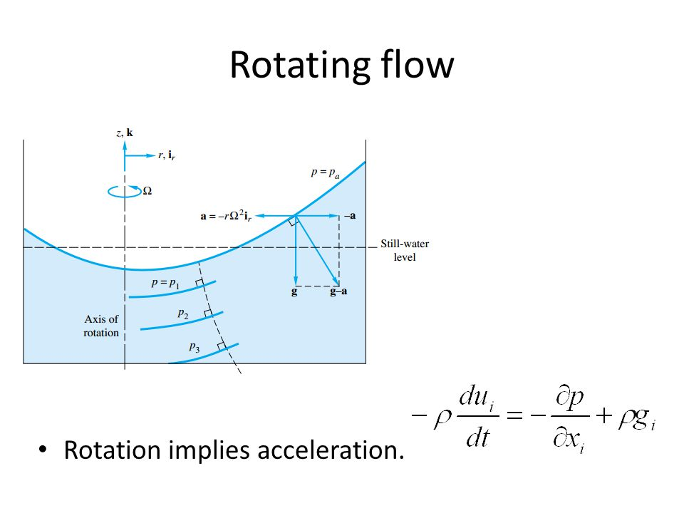 Rotating flow Rotation implies acceleration.