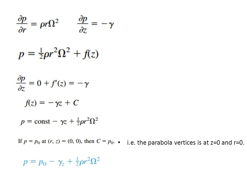 i.e. the parabola vertices is at z=0 and r=0.