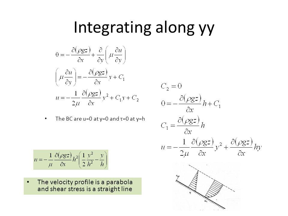 Average velocity, Maximum shear Does it make sense maximum shear to be independent of the viscosity?