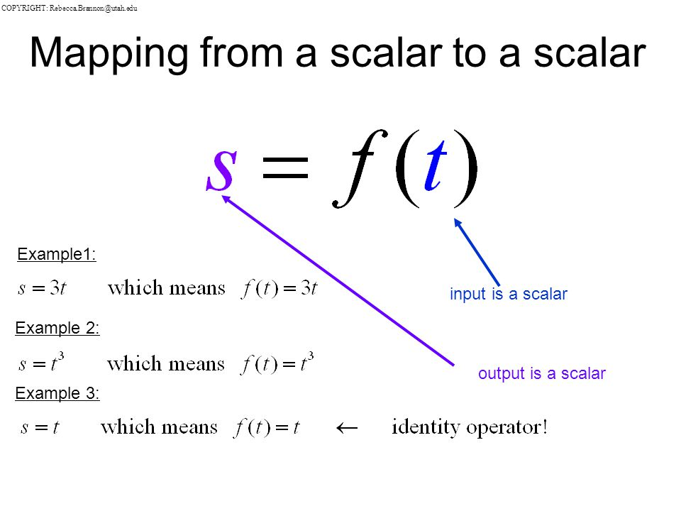 Mapping from a vector to a scalar input is a vector output is a scalar COPYRIGHT: Rebecca.Brannon@utah.edu Can you think of a function that takes a vector as input and returns a scalar as output?