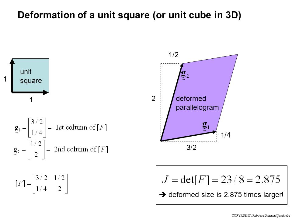 Deformation of a unit square (or unit cube in 3D) unit square 1 1 3/2 1/4 1/2 2  deformed size is 2.875 times larger.
