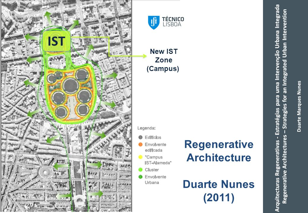 Regenerative Architecture Duarte Nunes (2011) IST New IST Zone (Campus)